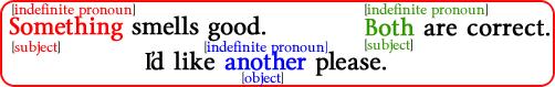 pronouns-6
