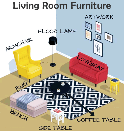 Vocabulary Living Room Furniture English Your Way