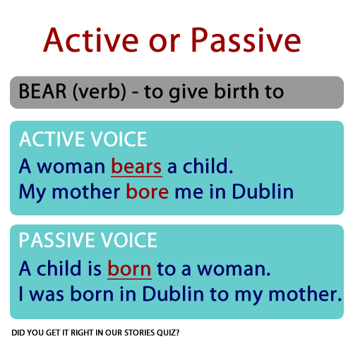 Grammar Active Or Passive To Bear English Your Way